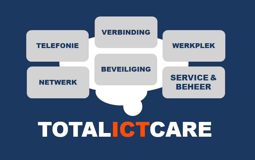 Total ICT Care
